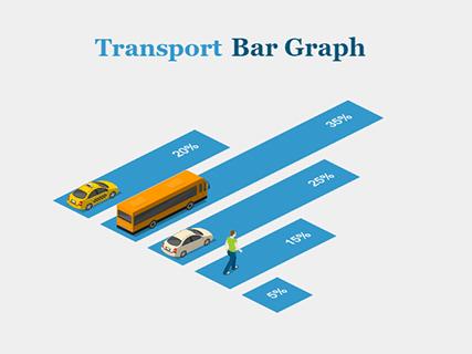 Transport Bar Graph