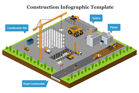 Construction Infographic Template