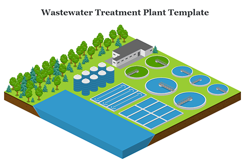 Wastewater Treatment Plant Template