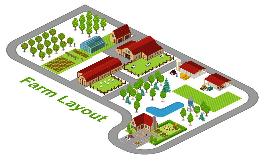 Farm Layout