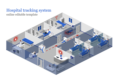 Hospital Tracking System