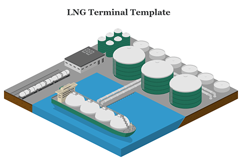 LNG Terminal Template